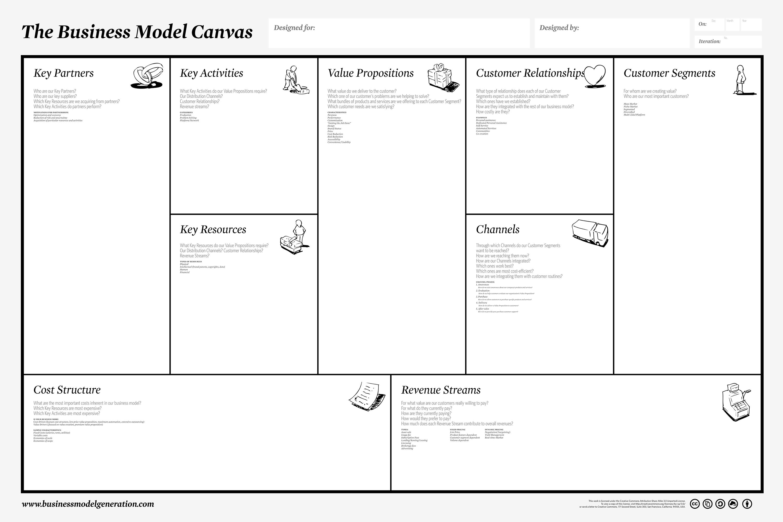Printable lean canvas helpified printable lean canvas maxwellsz